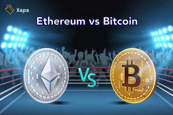 about the future of Bitcoin and Ethereum